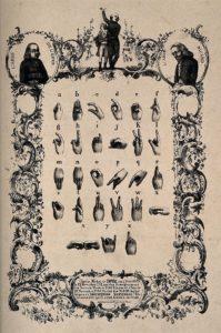 langue des signes inventée en France par l'abbé Charles-Michel de l'Épée